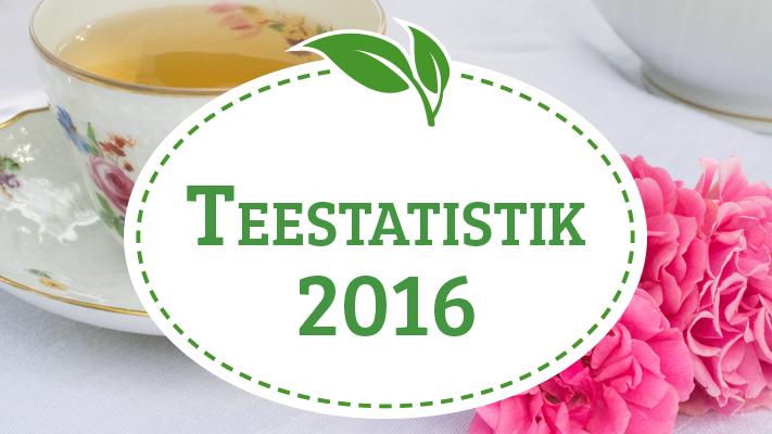 So viel Tee trinken die Deutschen: Das Tee-Jahr 2016 in Zahlen